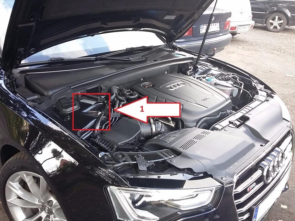 Audi Vin Number Decoding Peatix
